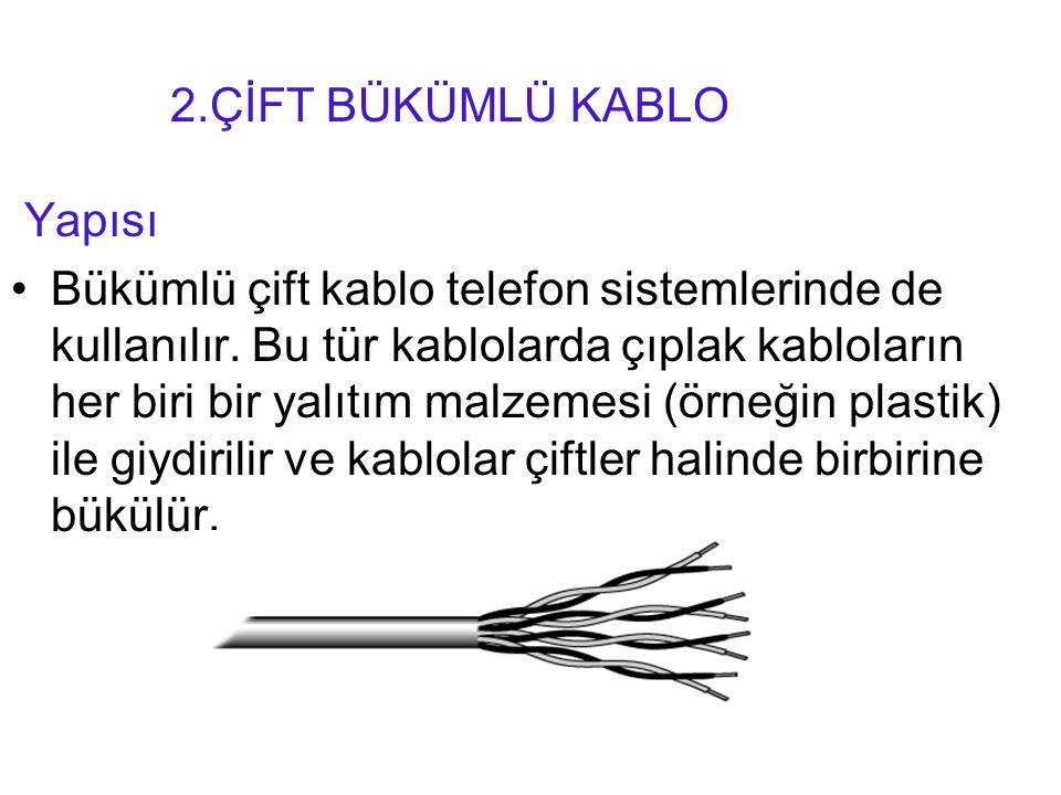 2.ÇİFT BÜKÜMLÜ KABLO Yapısı.