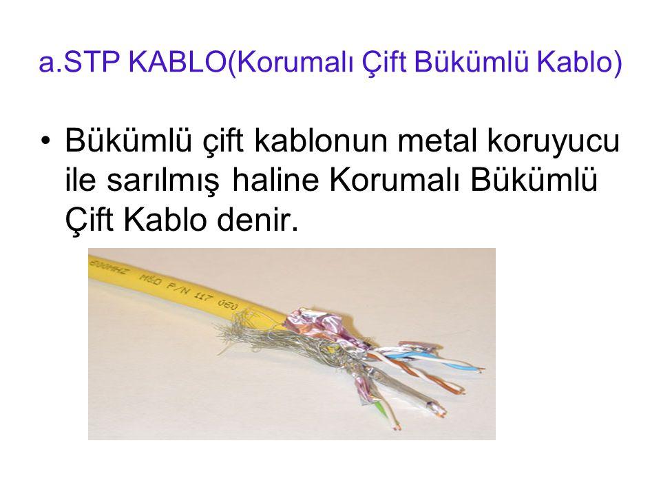 a.STP KABLO(Korumalı Çift Bükümlü Kablo)