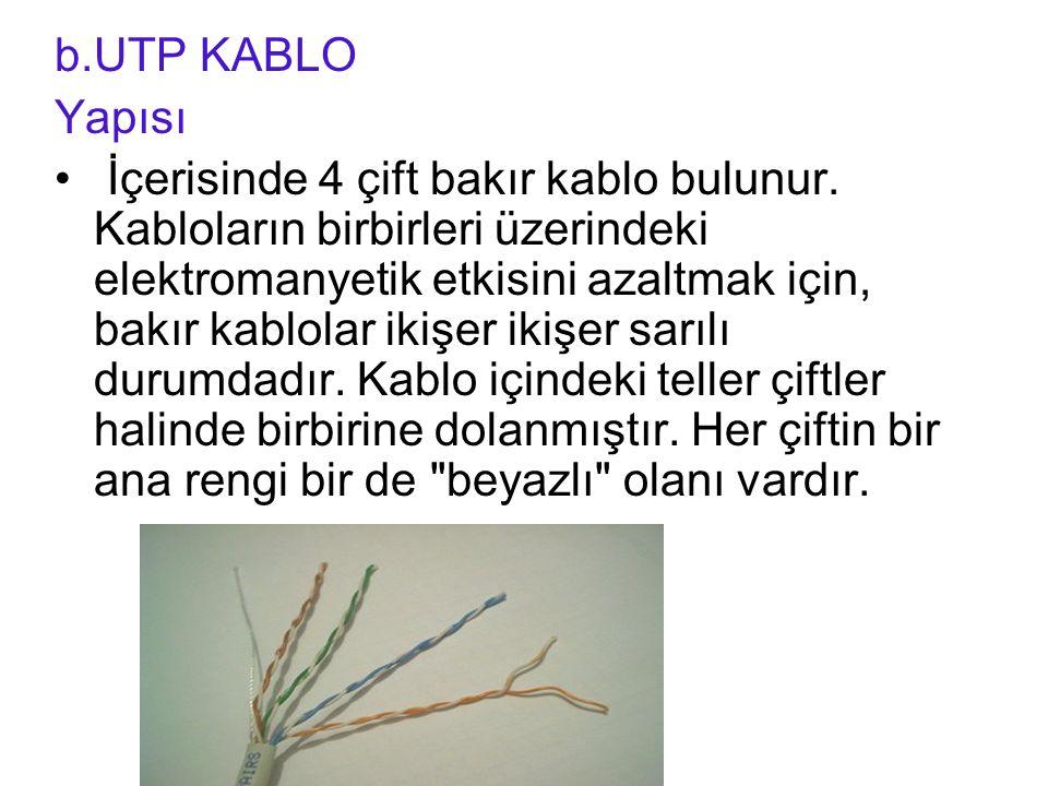 b.UTP KABLO Yapısı.