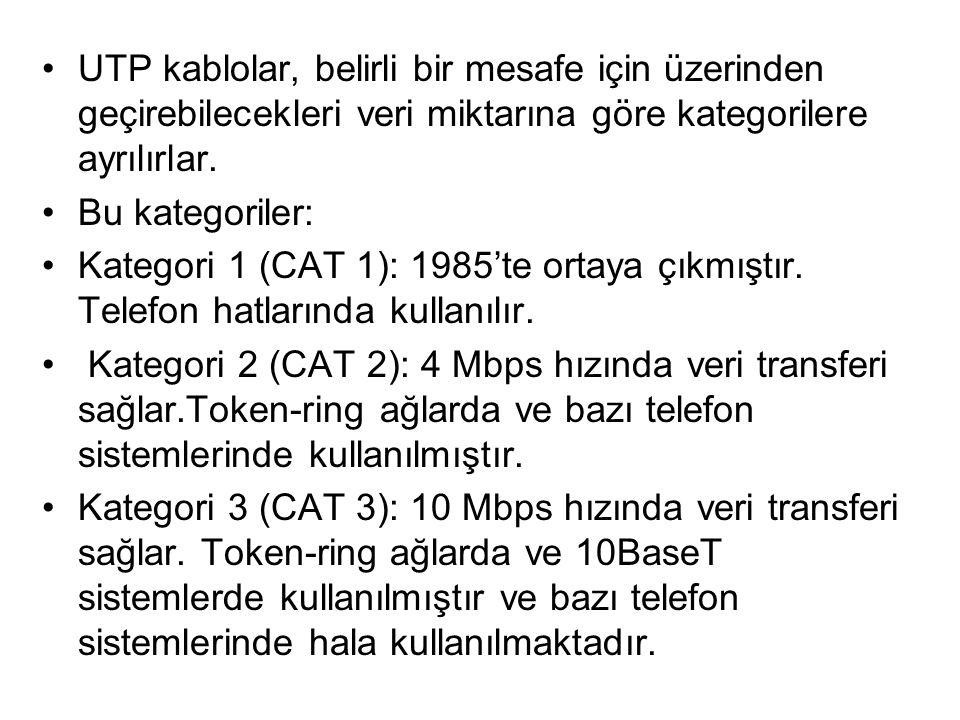 UTP kablolar, belirli bir mesafe için üzerinden geçirebilecekleri veri miktarına göre kategorilere ayrılırlar.