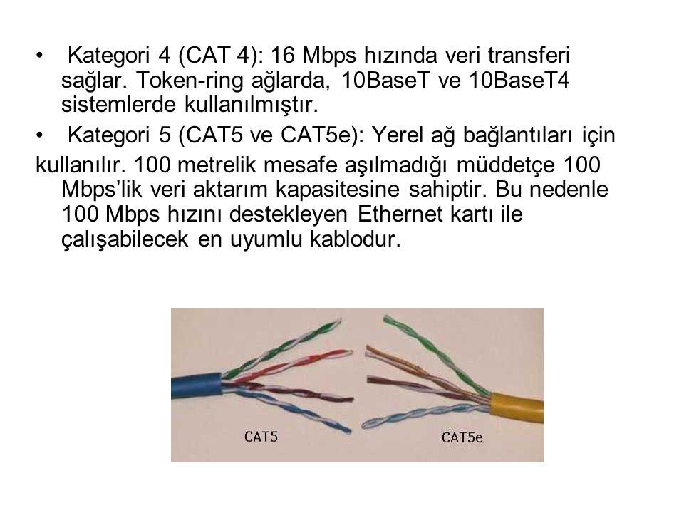 Kategori 4 (CAT 4): 16 Mbps hızında veri transferi sağlar