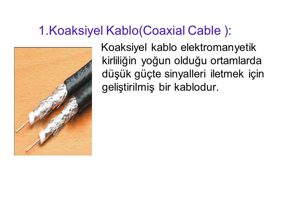 1.Koaksiyel Kablo(Coaxial Cable ):