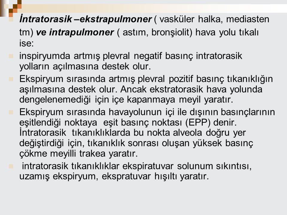 İntratorasik –ekstrapulmoner ( vasküler halka, mediasten tm) ve intrapulmoner ( astım, bronşiolit) hava yolu tıkalı ise: