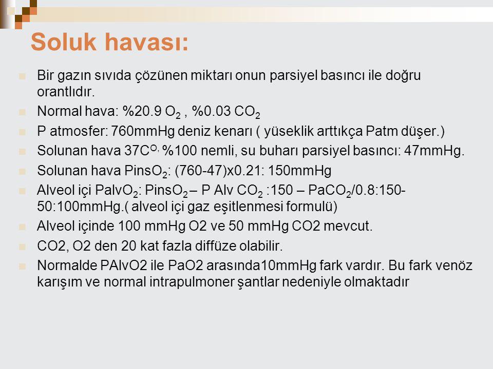 Soluk havası: Bir gazın sıvıda çözünen miktarı onun parsiyel basıncı ile doğru orantlıdır. Normal hava: %20.9 O2 , %0.03 CO2.