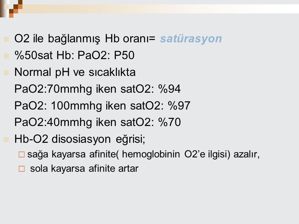 O2 ile bağlanmış Hb oranı= satürasyon %50sat Hb: PaO2: P50