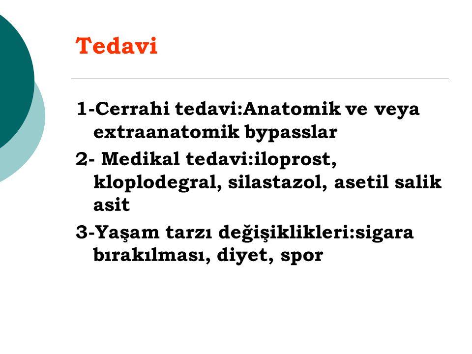 Tedavi 1-Cerrahi tedavi:Anatomik ve veya extraanatomik bypasslar