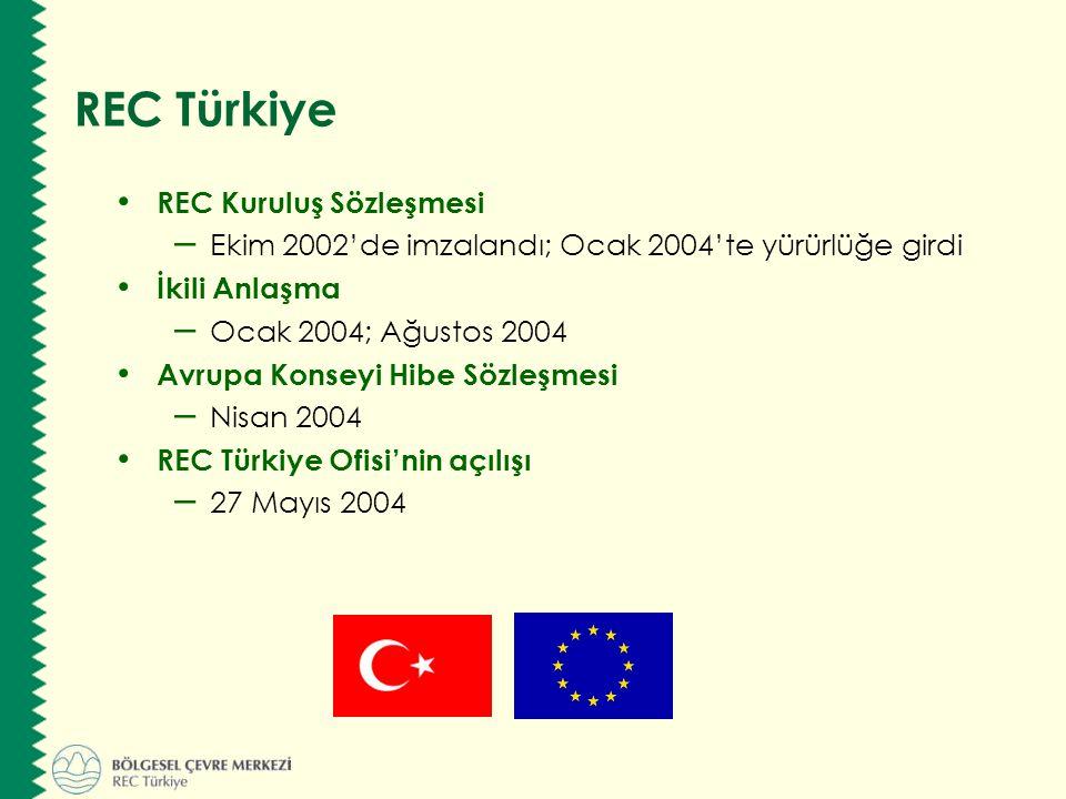 REC Türkiye REC Kuruluş Sözleşmesi