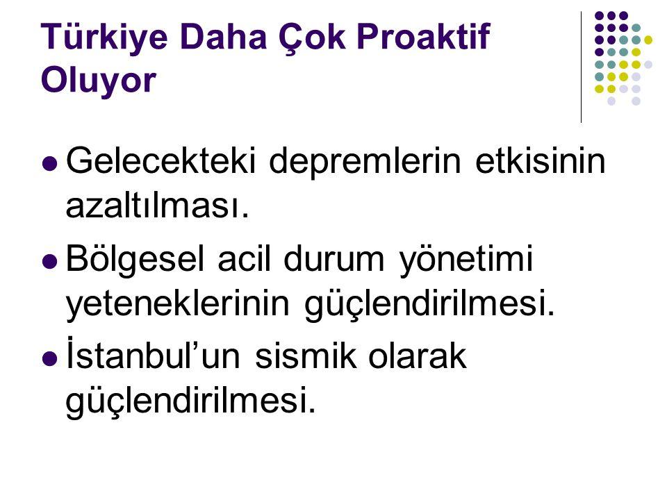 Türkiye Daha Çok Proaktif Oluyor