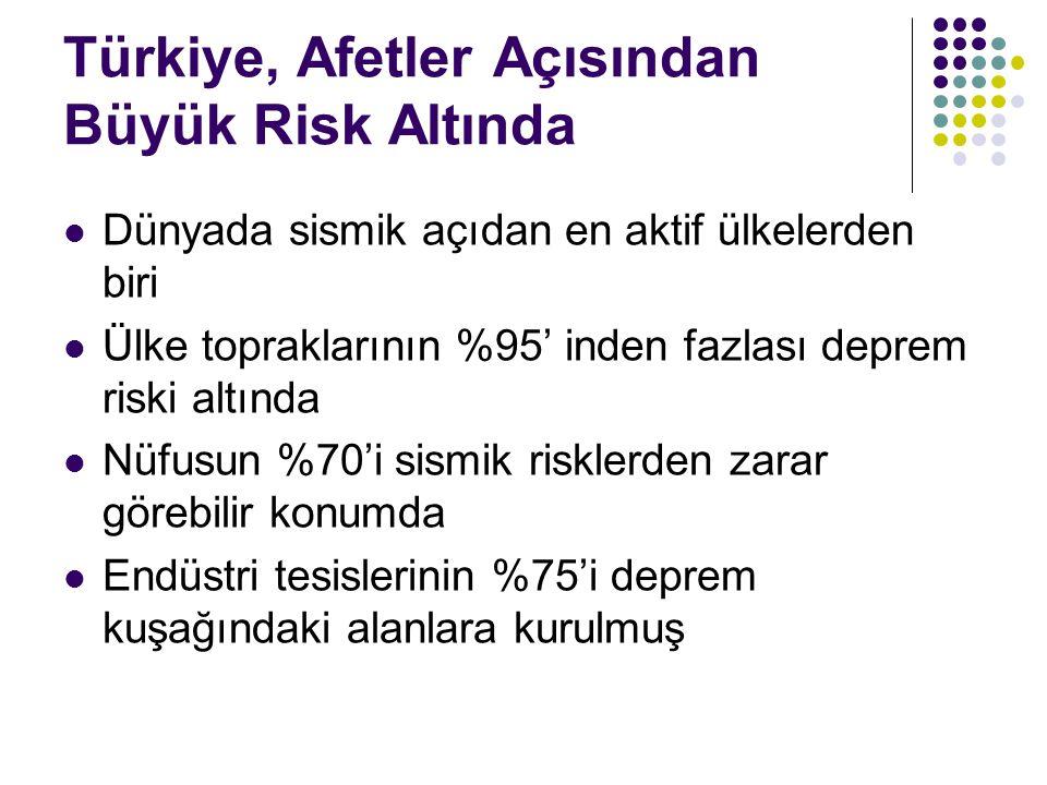 Türkiye, Afetler Açısından Büyük Risk Altında