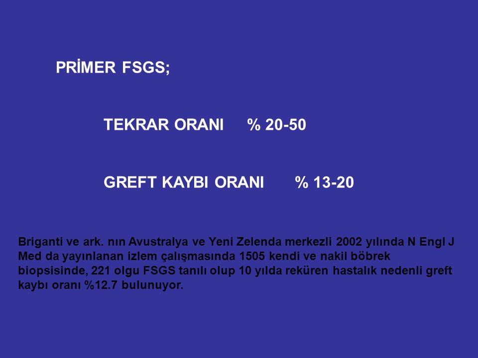 PRİMER FSGS; TEKRAR ORANI % 20-50 GREFT KAYBI ORANI % 13-20