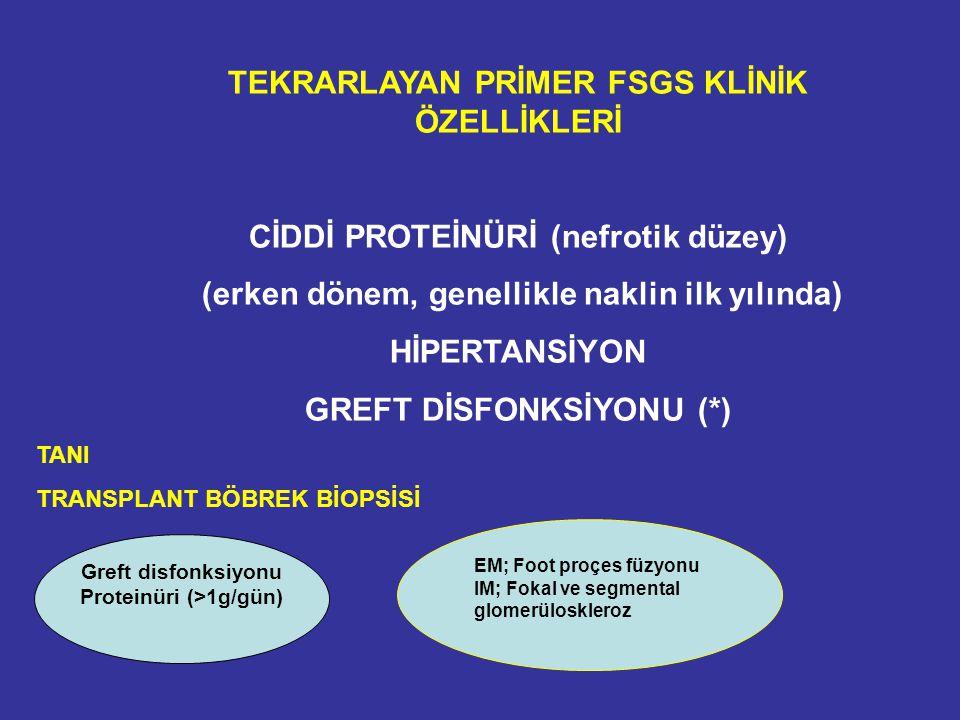 TEKRARLAYAN PRİMER FSGS KLİNİK ÖZELLİKLERİ