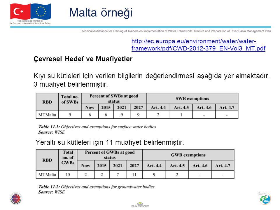Malta örneği Çevresel Hedef ve Muafiyetler