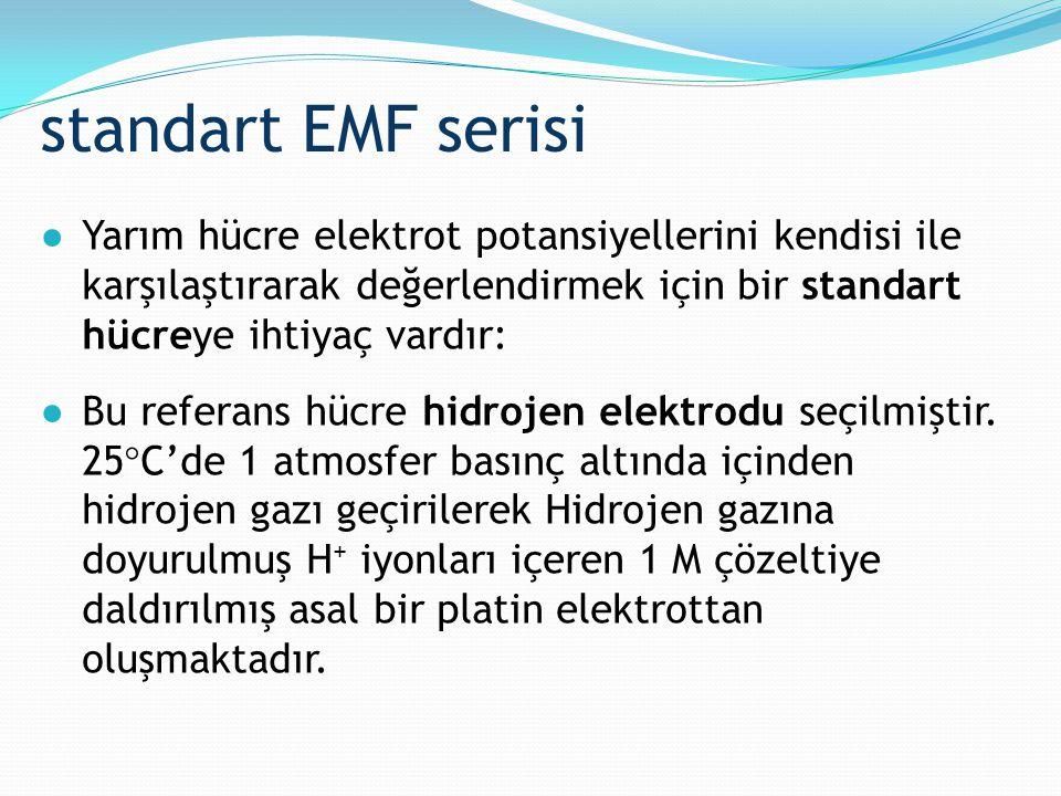 standart EMF serisi Yarım hücre elektrot potansiyellerini kendisi ile karşılaştırarak değerlendirmek için bir standart hücreye ihtiyaç vardır: