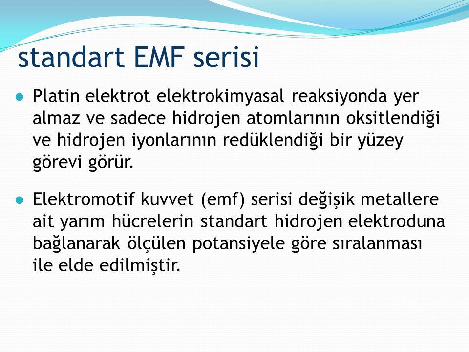 standart EMF serisi