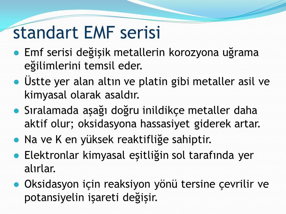 standart EMF serisi Emf serisi değişik metallerin korozyona uğrama eğilimlerini temsil eder.