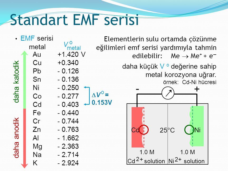 Standart EMF serisi - daha katodik daha anodik