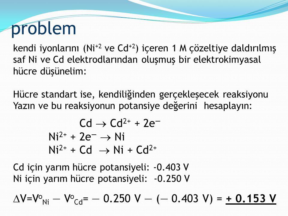 problem Ni2+ + 2e—  Ni Ni2+ + Cd  Ni + Cd2+