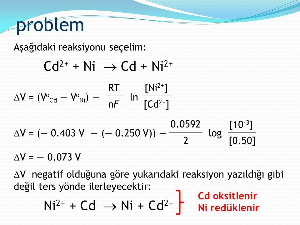 problem Cd2+ + Ni  Cd + Ni2+ Ni2+ + Cd  Ni + Cd2+
