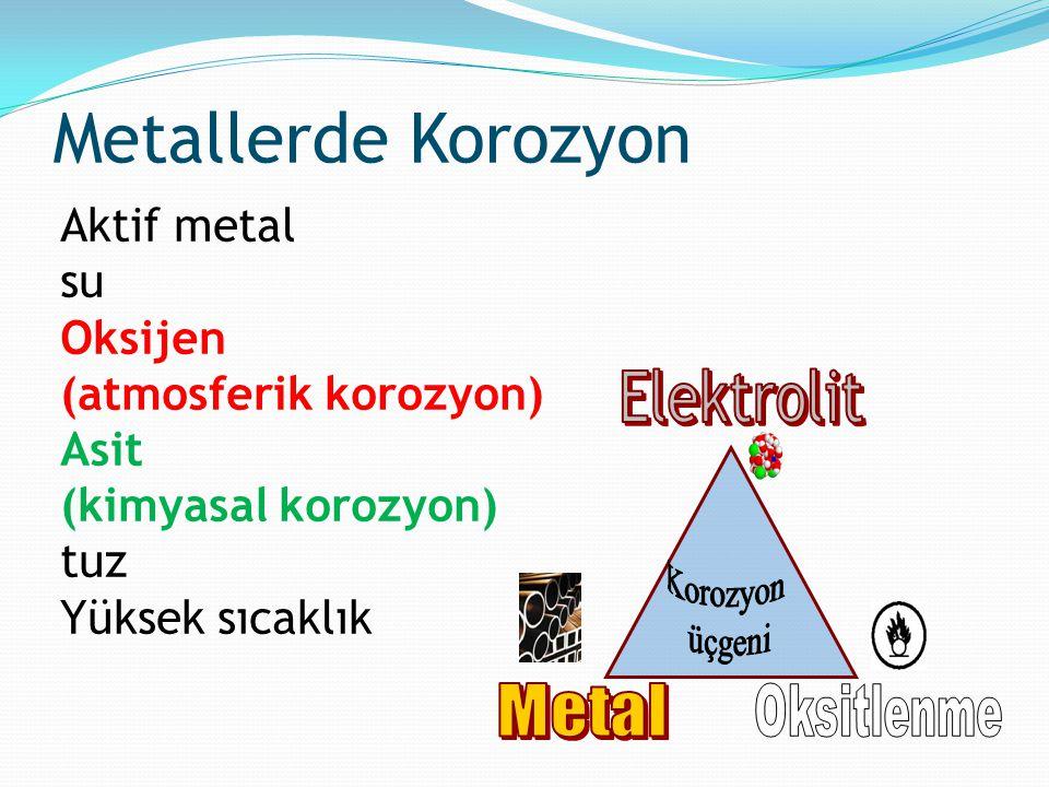 Metallerde Korozyon Elektrolit Aktif metal su Oksijen