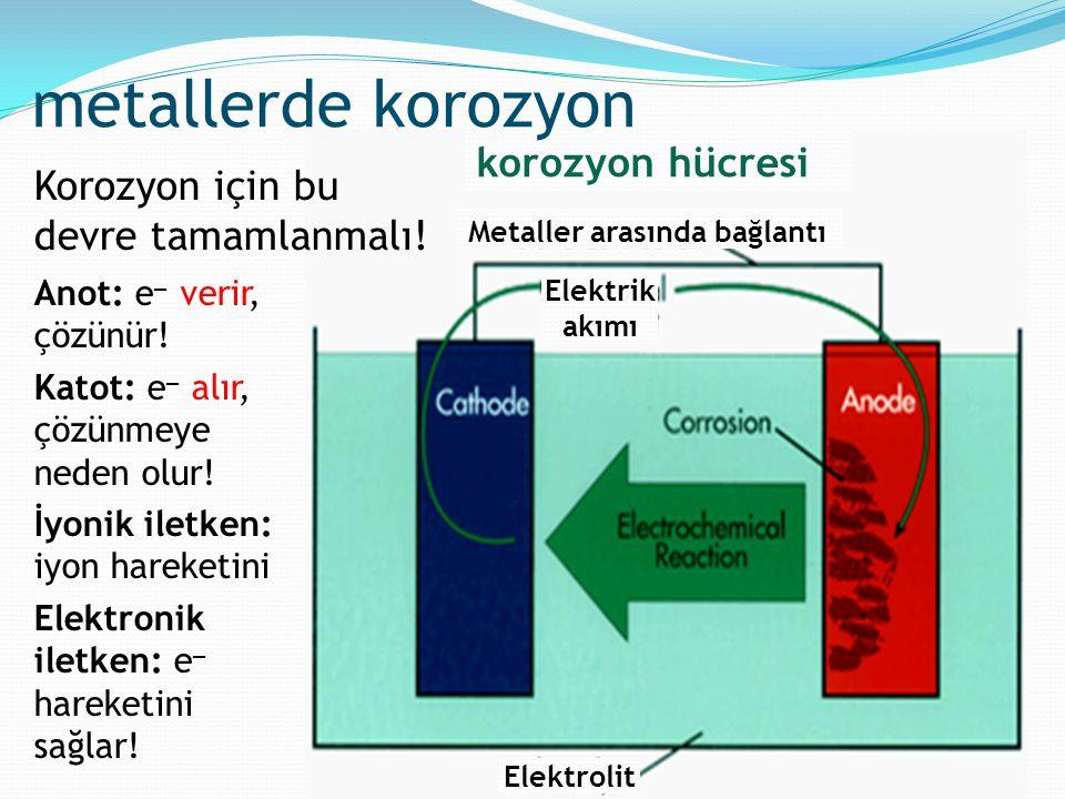 metallerde korozyon korozyon hücresi