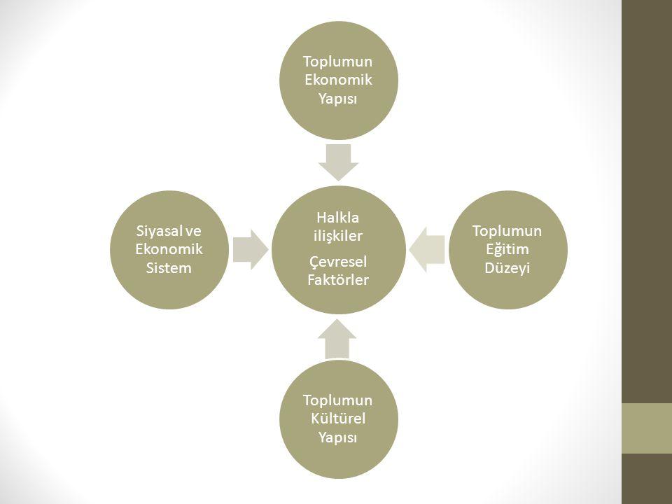 Toplumun Ekonomik Yapısı Toplumun Eğitim Düzeyi