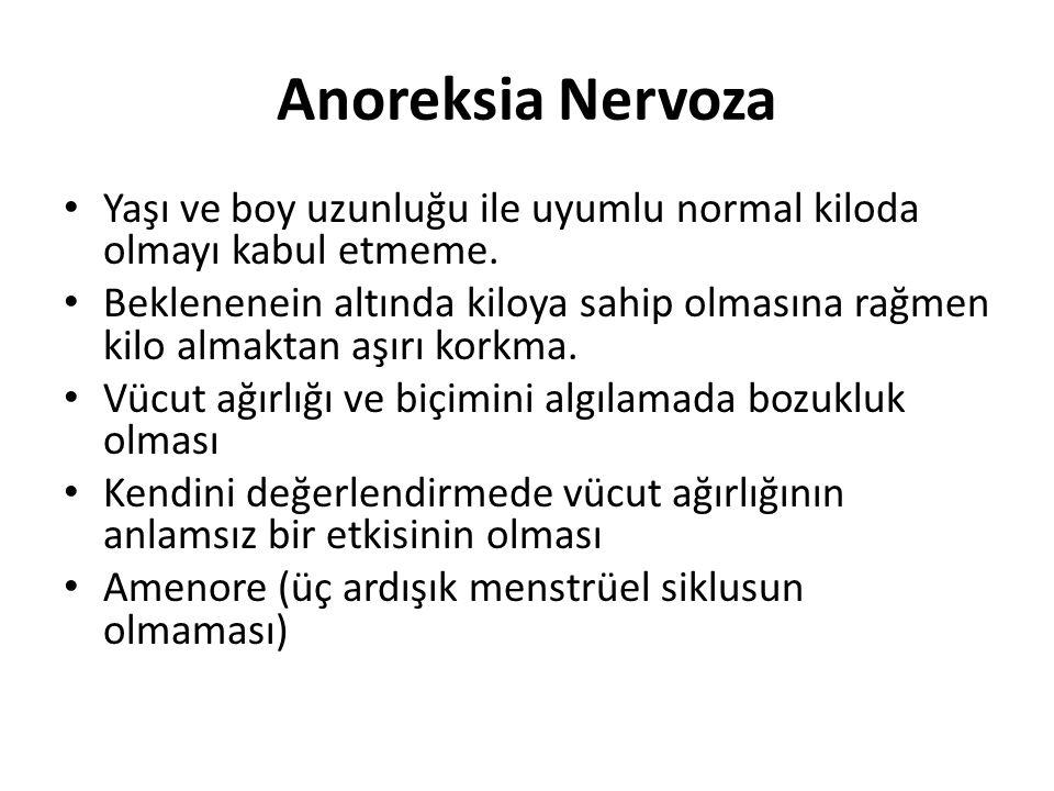 Anoreksia Nervoza Yaşı ve boy uzunluğu ile uyumlu normal kiloda olmayı kabul etmeme.