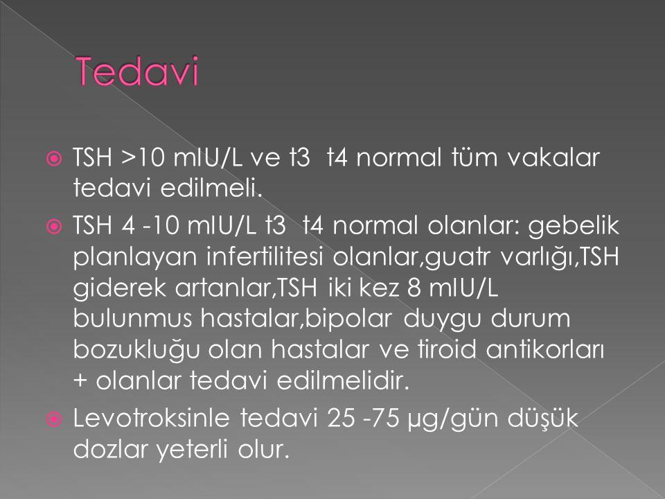 Tedavi TSH >10 mIU/L ve t3 t4 normal tüm vakalar tedavi edilmeli.