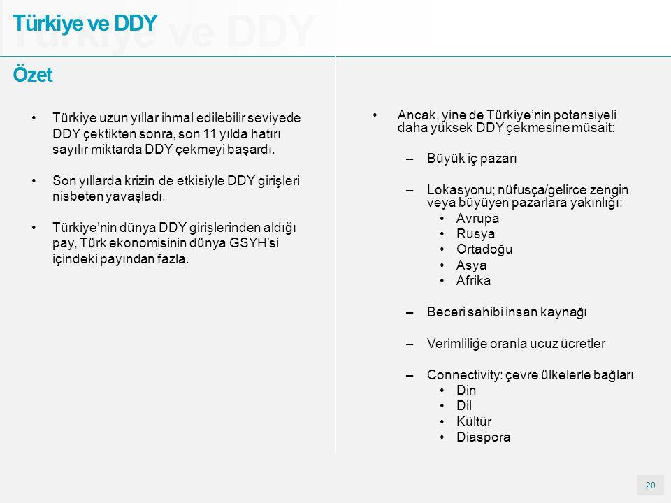 Türkiye ve DDY Türkiye ve DDY Özet