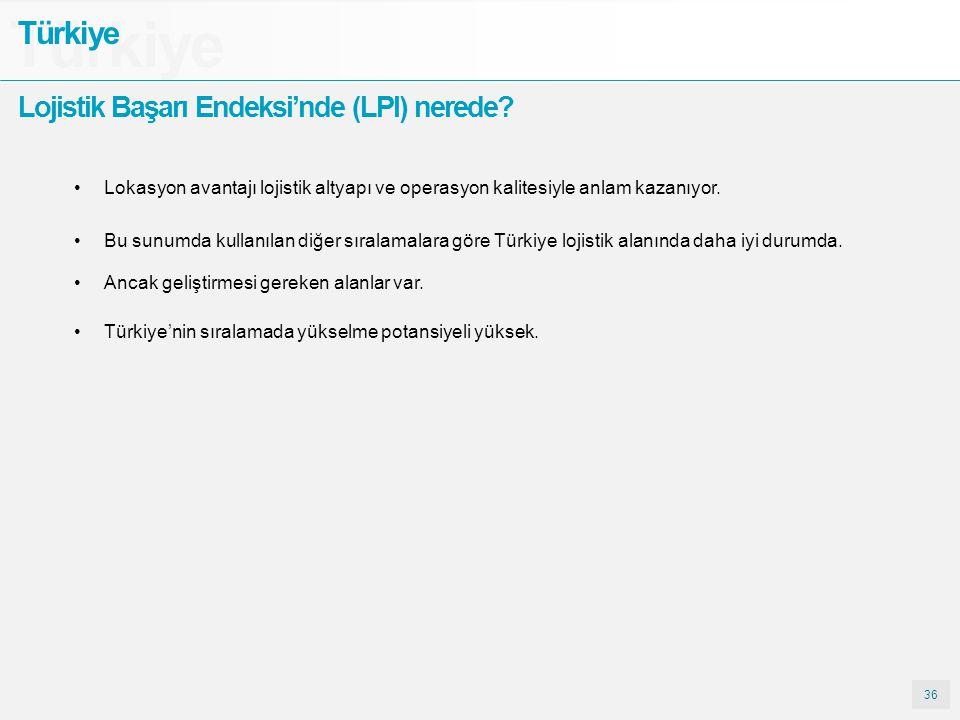Türkiye Türkiye Lojistik Başarı Endeksi'nde (LPI) nerede