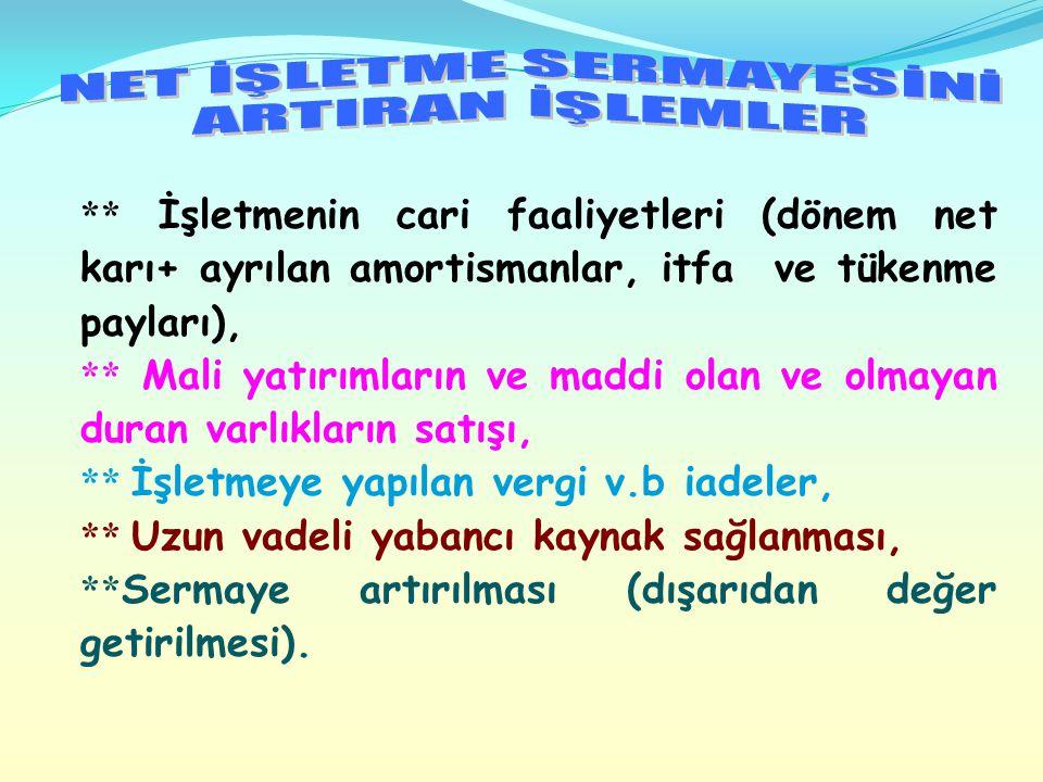 NET İŞLETME SERMAYESİNİ