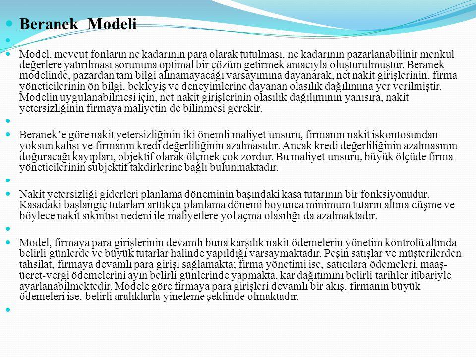 Beranek Modeli