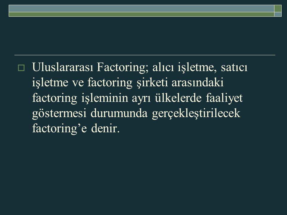 Uluslararası Factoring; alıcı işletme, satıcı işletme ve factoring şirketi arasındaki factoring işleminin ayrı ülkelerde faaliyet göstermesi durumunda gerçekleştirilecek factoring'e denir.