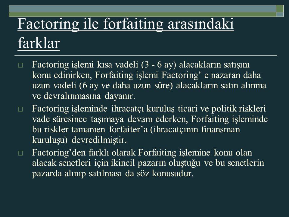 Factoring ile forfaiting arasındaki farklar