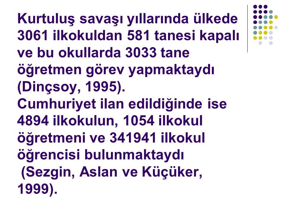 Kurtuluş savaşı yıllarında ülkede 3061 ilkokuldan 581 tanesi kapalı ve bu okullarda 3033 tane öğretmen görev yapmaktaydı (Dinçsoy, 1995).