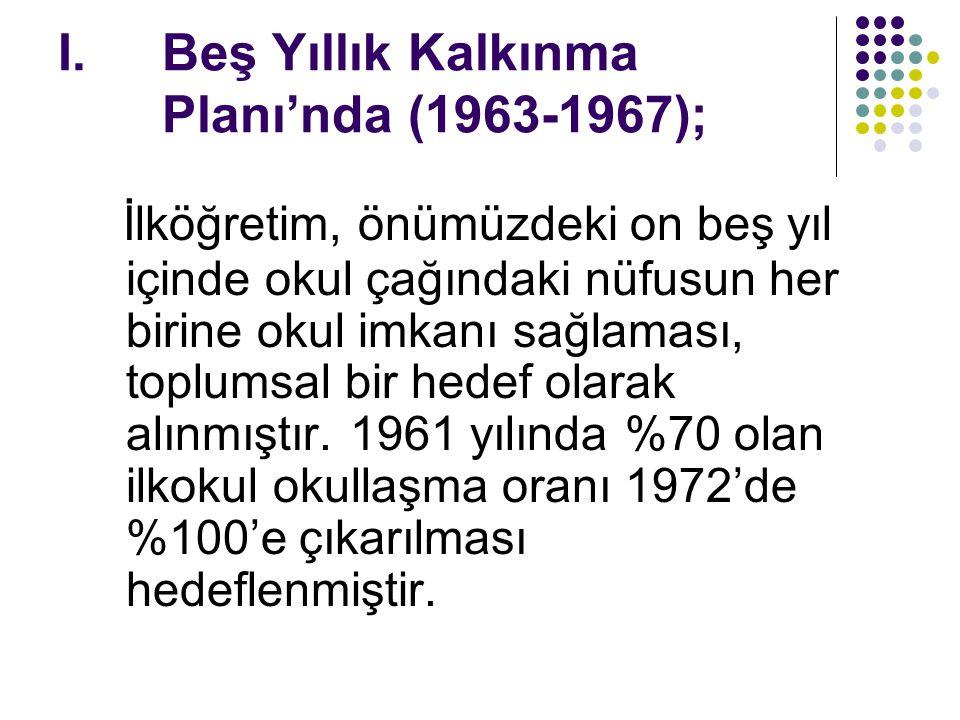 Beş Yıllık Kalkınma Planı'nda (1963-1967);
