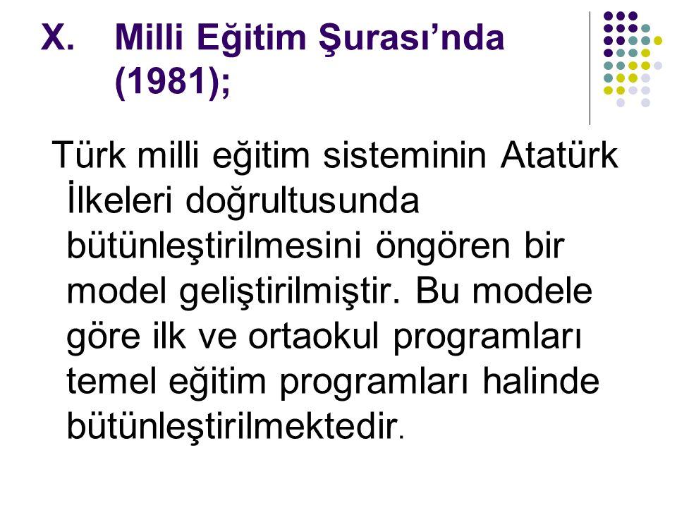 Milli Eğitim Şurası'nda (1981);