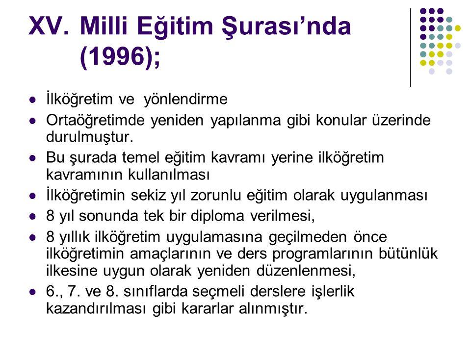 Milli Eğitim Şurası'nda (1996);
