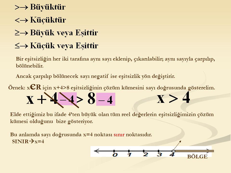 Bir eşitsizliğin her iki tarafına aynı sayı eklenip, çıkarılabilir; aynı sayıyla çarpılıp, bölünebilir.