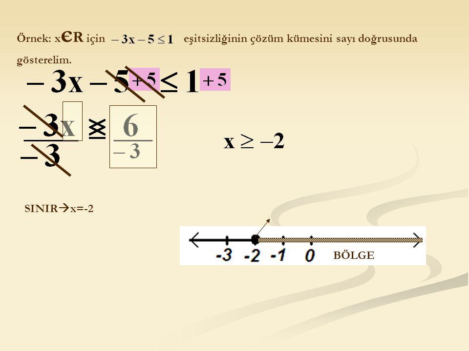 Örnek: xєR için eşitsizliğinin çözüm kümesini sayı doğrusunda gösterelim.