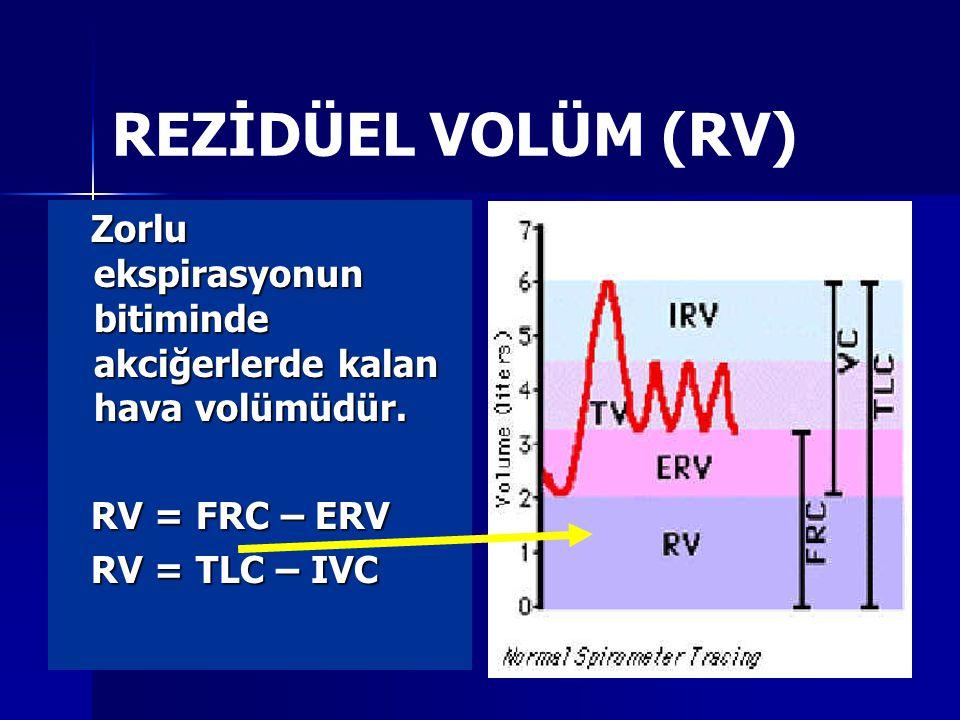 REZİDÜEL VOLÜM (RV) Zorlu ekspirasyonun bitiminde akciğerlerde kalan hava volümüdür. RV = FRC – ERV.