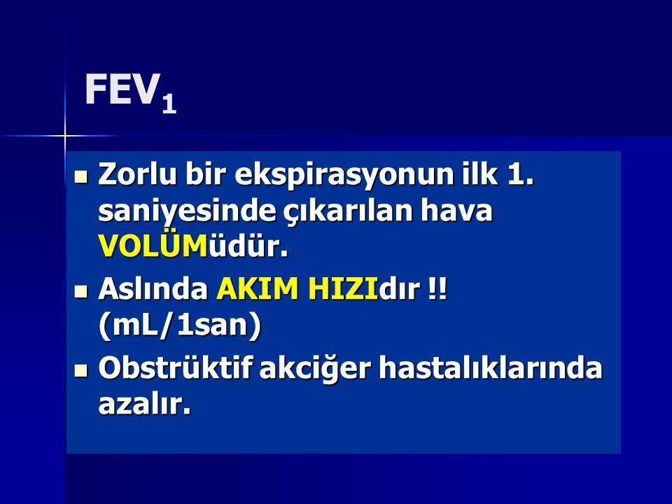 FEV1 Zorlu bir ekspirasyonun ilk 1. saniyesinde çıkarılan hava VOLÜMüdür. Aslında AKIM HIZIdır !! (mL/1san)