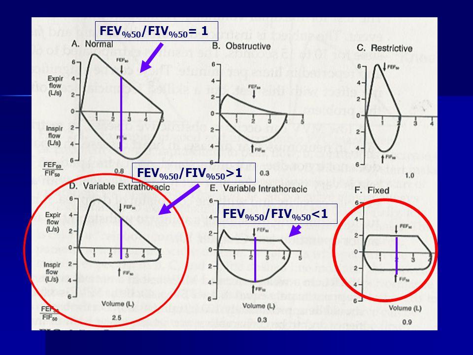 FEV%50/FIV%50= 1 FEV%50/FIV%50>1 FEV%50/FIV%50<1