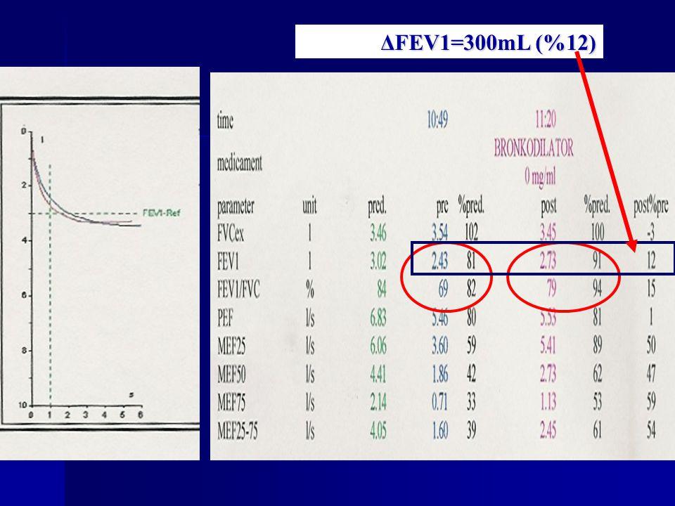 ΔFEV1=300mL (%12)