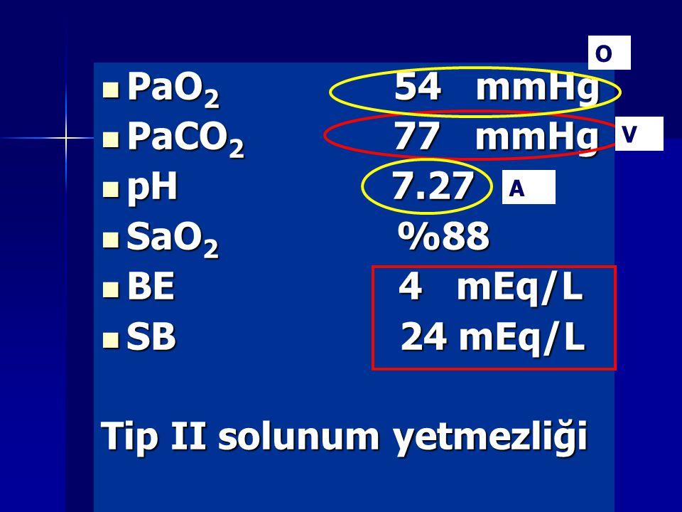 Tip II solunum yetmezliği
