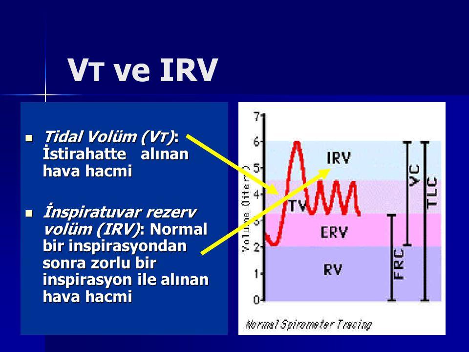 VT ve IRV Tidal Volüm (VT): İstirahatte alınan hava hacmi