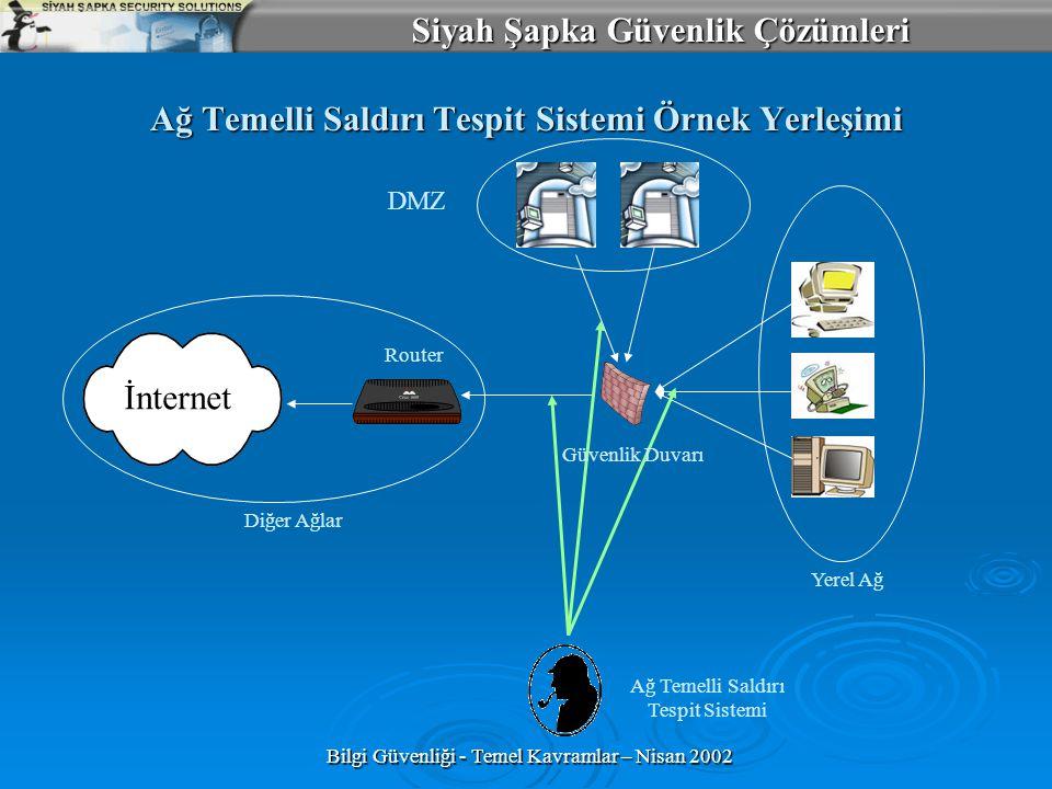 Ağ Temelli Saldırı Tespit Sistemi Örnek Yerleşimi