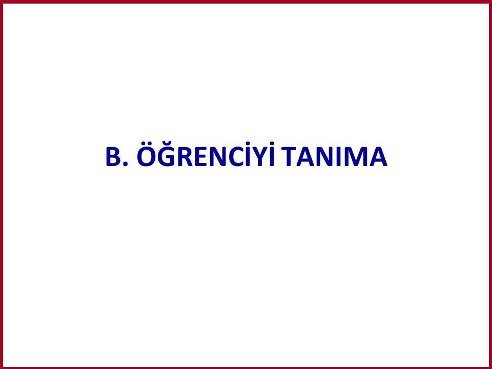 B. ÖĞRENCİYİ TANIMA