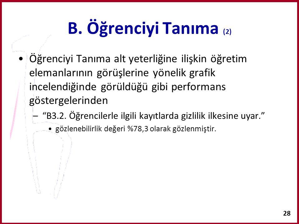 B. Öğrenciyi Tanıma (2)