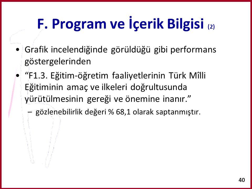 F. Program ve İçerik Bilgisi (2)
