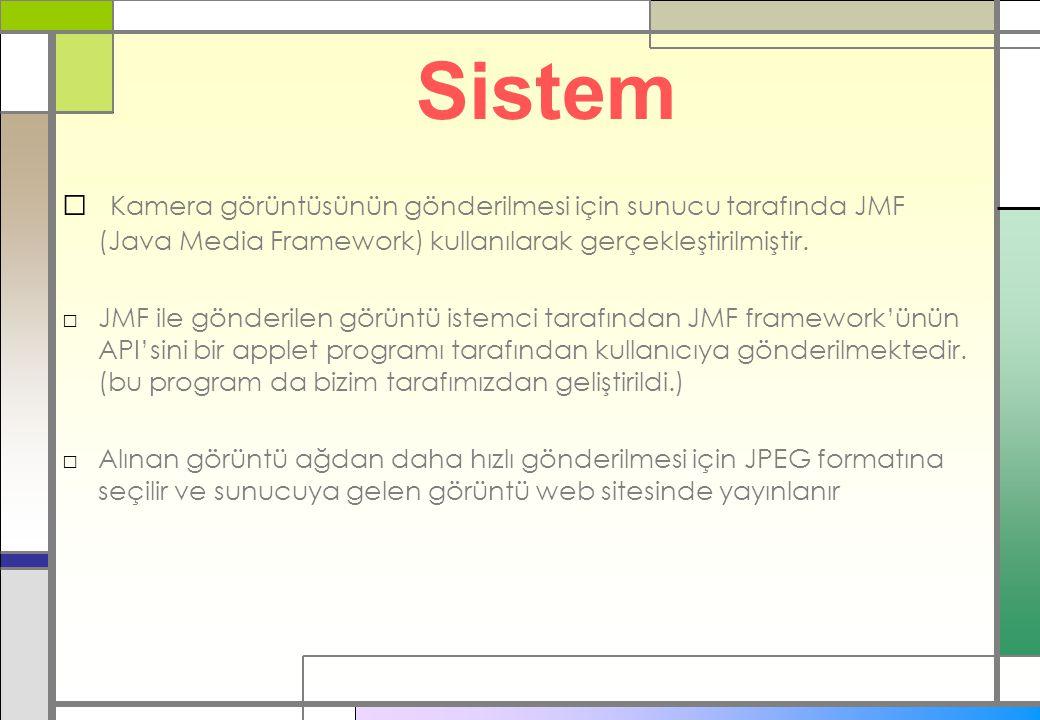 Sistem Kamera görüntüsünün gönderilmesi için sunucu tarafında JMF (Java Media Framework) kullanılarak gerçekleştirilmiştir.
